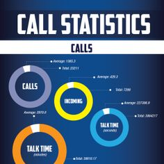 Call Statistics - Infographic design