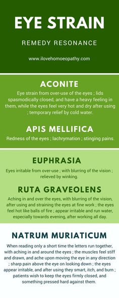 Homeopathy medicine for Eye strain