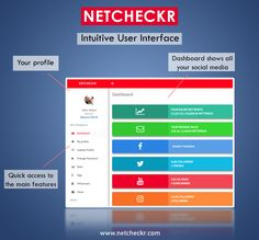 Netcheckr calculates the social media #Influencer business marketplace with unlimited growth potential. Netcheckr is a the best platform from where you can intuitive the user interface  for the social media .