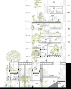 The expansion and creating of our group has got a substantial influence on our natural habitat, green developing will help reduce that in fact influence. Biophilic Architecture, Green Architecture, Concept Architecture, Architecture Details, Landscape Architecture, Mix Use Building, Building Section, Green Building, Building Design