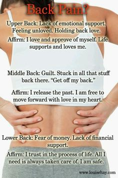 Positive affirmations for back pain!