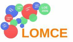El curso 2014-2015 entra en vigor la LOMCE, lo que supone una serie de modificaciones que afectaran a todo el sistema educativo. La LOMCE, Ley Orgánica 8/2013, de 9 de diciembre, para la mejora de ...