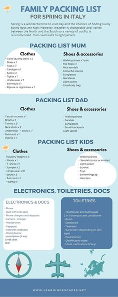 My ultimate carry on family packing list for spring in Italy! Use this check list to make sure you pack everything you need for your ultimate European vacation with kids while travelling carry on only