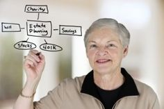 According to surveys, the majority of American adults are going through life without properly executed estate plans. Many people don t even know exactly what estate planning is, or why it is important. Everyone is going to pass away someday. This may not be the most pleasant subject to contemplate, but it is simply a fact of life. You must prepare for this inevitability in advance, and it requires the execution of certain legally binding document