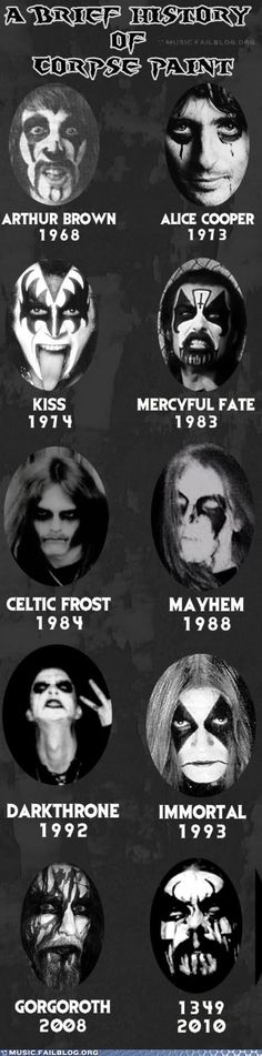 Today there are some historical background to Corpsepaint, the face- or body painting, which is widely used in the Black and Death Metal. Durch Sch