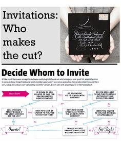 Invitations: Who Makes the Cut? Allyson VinZant Weddings + Happy Planning | http://www.allysonvinzant.com/invitations-who-makes-the-cut/