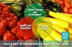 Food security needs to become an election issue