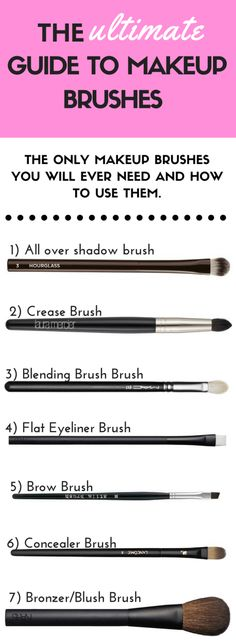 Do you find makeup brushes confusing? In my post, I share the only makeup brushes you will ever need to do your makeup, including budget friendly options. Click through t read the entire post. Makeup Brushes Guide | Best Makeup Brushes | Makeup Brushes 101 | Affordable Makeup Brushes | Drugstore Makeup Brushes | Cheap Makeup Brushes