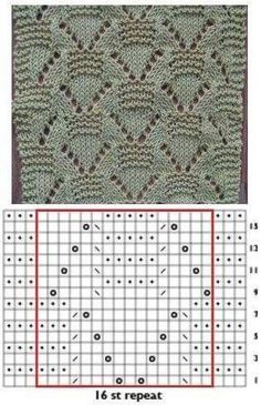 Easy Knitting Patterns for Beginners - How to Get Started Quickly? Lace Knitting Stitches, Lace Knitting Patterns, Knitting Charts, Lace Patterns, Easy Knitting, Stitch Patterns, Sewing Patterns, Knitted Mittens Pattern, Knitted Washcloths