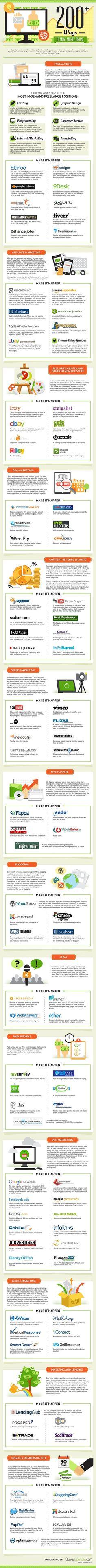 200+ Ways To Make Money Online [infographic]