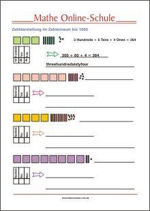 Zahldarstellung im ZR 1000 - Mathe Aufgaben für die 3. Klasse