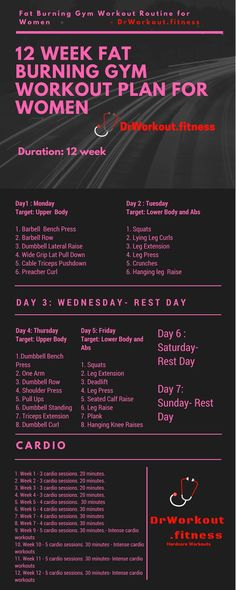 workout plan for women \ workout plan ; workout plan for beginners ; workout plan to get thick ; workout plan for women ; workout plan to lose weight at home ; workout plan to lose weight gym ; workout plan to tone Workout Plan Gym, Gym Workout Plan For Women, Gym Workouts Women, Workout Routines For Women, Workout Challenge, Exercise Workouts, Workout Log, Workout Diet, Exercise Motivation