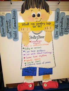 Poetry power weight lifter...cute! Definitely going to recreate this for my poetry corner!