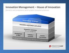 Präsentationsvorlage für hochwertige PowerPoint-Präsentationen im Businessbereich http://www.presentationload.de/neue-powerpoint-vorlagen/