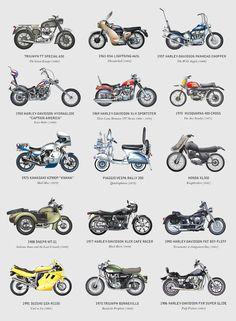 Brilliant Filmography of Motorcycles   ShortList Magazine