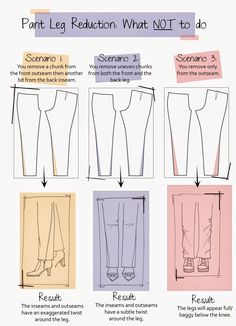 Pant leg reduction - what not to do:   Faye's Sewing Adventure : BEEP BEEP, BLOG TRIPPIN 7...