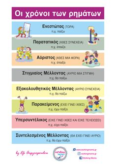 Activities For Kids, Crafts For Kids, Learn Greek, Home Schooling, My Memory, Kids Education, Classroom Decor, Kids And Parenting, Grammar