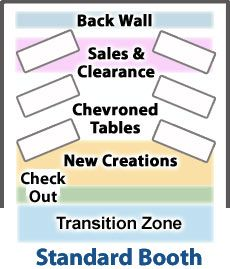 Bringing Customers In: Retail Layout Secrets from the Big Box Stores - Part 2 - Fire Mountain Gems and Beads