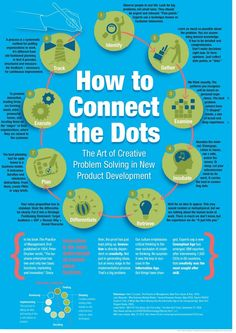 How to connect the dots - the art of creative problem solving in new product development