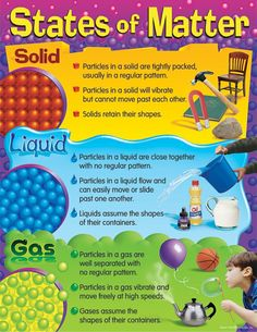 """Solid? Liquid? Gas? Discover properties of the states of matter! Extra value on back: reproducibles, tips, and information. Sturdy and durable. 17"""" x 22"""" classroom size."""