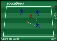 Soccer Drill Diagram: Guard the Castle, great drill for dribbling and passing.