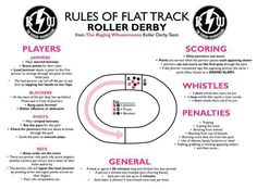 "The rules of roller derby. Hey! What happened to ""There are NO rules!"""