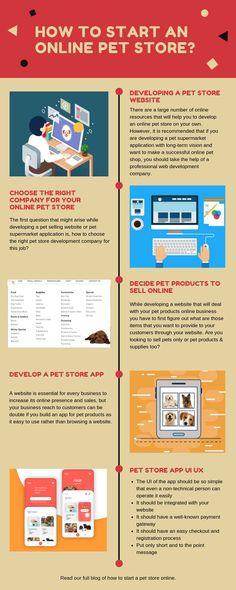 11 Best eCommerce app images | Ecommerce app, Ecommerce, App