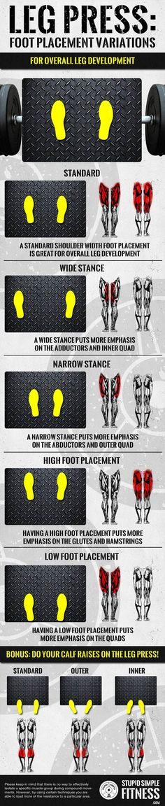 If you use the leg press regularly, sometimes it can get boring. For that reason I created this leg press foot placement variations infographic. Enjoy!