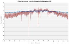 10-flussi-termici-trasmissione.jpg