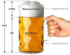 The science behind the power stored in beer (pint)