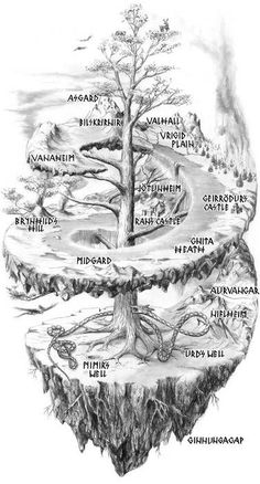 norse mythology tattoos tree of life / norse mythology tattoos tree of life Norse Runes, Norse Pagan, Old Norse, Celtic Symbols, Celtic Art, Mayan Symbols, Egyptian Symbols, Ancient Symbols, Norse Mythology Tattoo