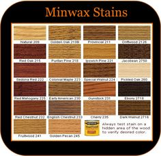 Wood Stain chart -