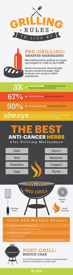 grilling carcinogens - dr. axe