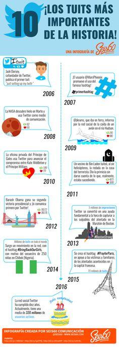 Los Tweets más importantes de la Historia #infografía