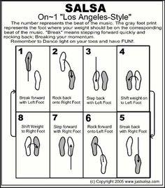 Para los que quieren aprender #salsa