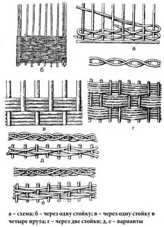 Account suspended Weaving: birch bark, straws, reed, vine and other materials - # # birch bark in 2020 (With images) Paper Weaving, Weaving Art, Weaving Patterns, Loom Weaving, Tapestry Weaving, Fence Weaving, Weaving Textiles, Willow Weaving, Basket Weaving