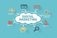 Mega Mind Group Incorporation is a leading Digital Marketing Company which also specialises in web development, offering web designing services. We assure you to revamp and redesign your digital marketing. Digital Marketing Strategy, Digital Marketing Trends, Best Digital Marketing Company, Inbound Marketing, Marketing Tools, Business Marketing, Online Marketing, Social Media Marketing, Marketing Strategies