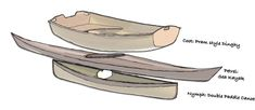 Building strip-plank boats