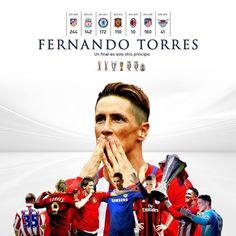 Samsung, Football, Movies, Movie Posters, Fernando Torres, Soccer, Futbol, American Football, Film Poster