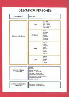 NORMALITZACIÓ FASSERS: Textos descriptius