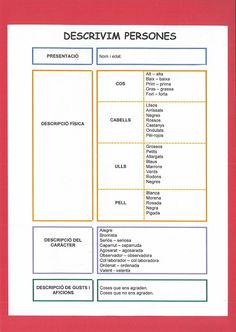 NORMALITZACIÓ FASSERS: COM ETS? Catalan Language, Del Conte, Catalan Independence, Valencia, Texts, Teacher, Journal, Writing, Education