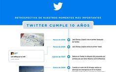 Mejores momentos de Twitter en sus 10 años (infografía)