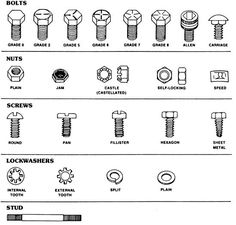39 Best Why Not nuts bolts washers images in 2014 | Size