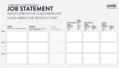 The Jobs-to-be-done approach is a very simple, yet hard approach for getting to the root customer insight in order to improve your products. With the approach we are saying that customers buy produ. Design Thinking, Innovation Management, Innovation Strategy, Customer Journey Mapping, Customer Experience, User Experience, Kaizen, Service Design, Tool Design