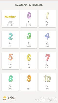 Number in Korean Chat to Learn Korean with Eggbun! Korean Slang, Korean Phrases, Korean Words Learning, Korean Language Learning, Learning Spanish, Korean Numbers, Korean Letters, Learn Hangul, Korean Writing