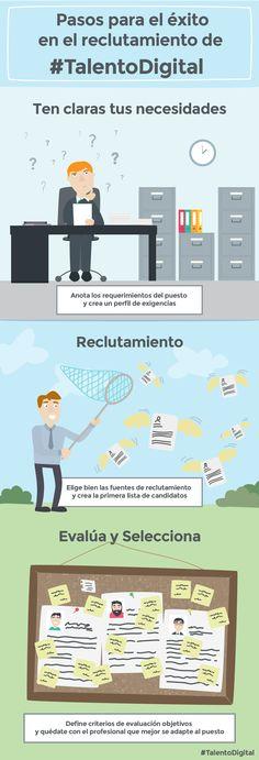 Pasos para el éxito del reclutamiento digital #infografia #infographic #rrhh | TICs y Formación