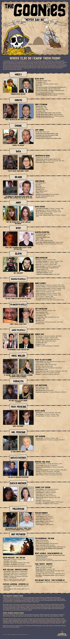 The Goonies Never Say Die #infographic #Goonies #Entertainment #Movies