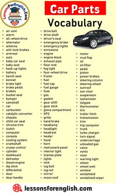 English Words, Car Parts Vocabulary air vent alarm all-wheel drive alternator antenna anti-lock brakes armrest English Writing Skills, Learn English Grammar, English Vocabulary Words, Learn English Words, English Phrases, English Language Learning, English Lessons, Teaching English, Conversational English