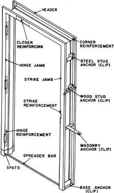 Definition Of Glasses Frame : Steel door in masonry wall Advanced Details - Doors ...