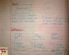 Math Journal Sundays:  Polygons and Division